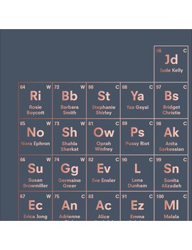 The Periodic Table Of Feminism Book by Olivar Bonas