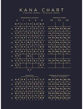 Combined Hiragana Katakana Japanese Character Chart   Black by Ivankrpan