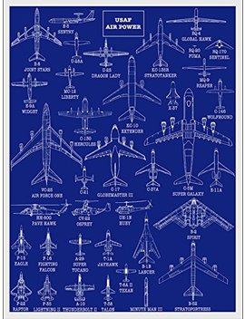 Usaf Air Power Poster by Usaf