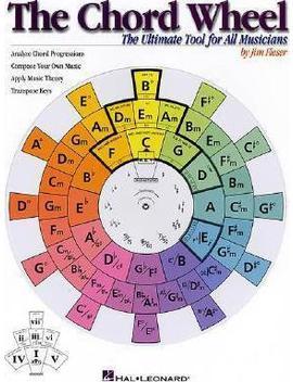 The Chord Wheel by Jim Fleser