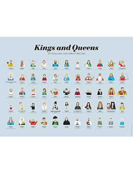 Supertogether Kings And Queens Of Britain And England Print   History Of The British Monarchy Fine Wall Art Poster by Supertogether