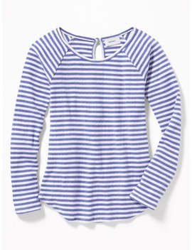 Soft Spun Striped Pointelle Top For Girls by Old Navy