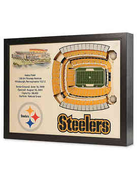 Nfl Pittsburgh Steelers Stadium Views Wall Art by Bed Bath And Beyond