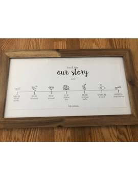 Custom, Family Timeline With Personalized Dates And Events (Digital File Only) by Etsy