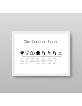 A4 Personalised Family Timeline Our Story Print Gift by Etsy