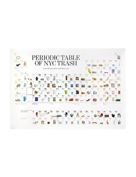 Periodic Table Of Nyc Trash by Molly Young &Amp; Teddy Blanks